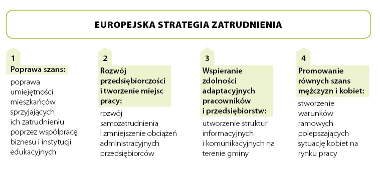 munderfing_europ_strat_zatr