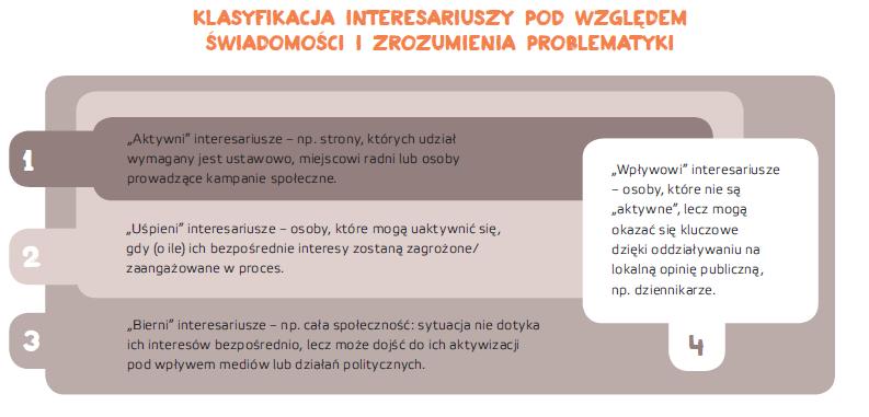 grafika_ankieta internetowa