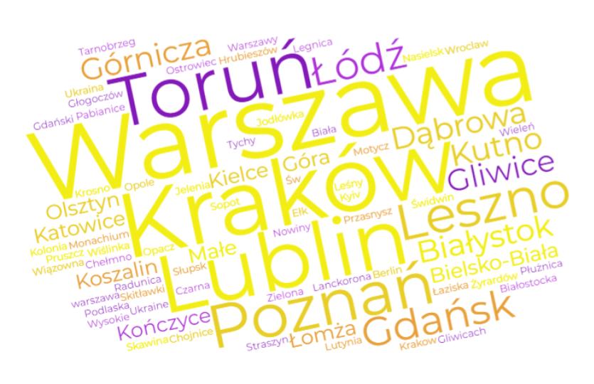 Nazwy miejscowości, z których są uczestnicy i uczestniczki 8. Forum Praktyków Partycypacji